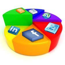 socialmedia-piechart.jpg